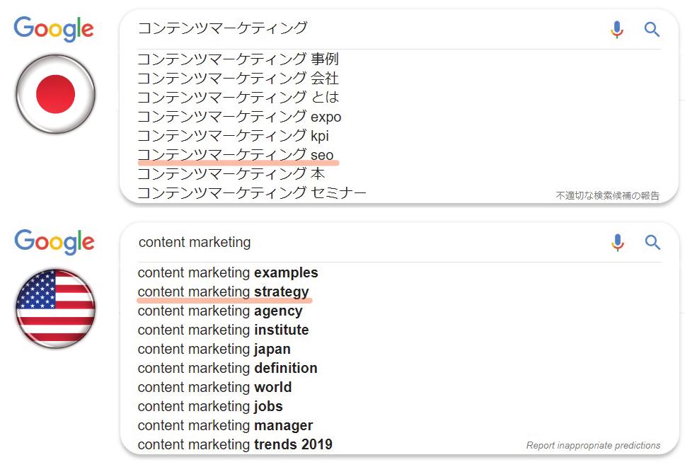 日本とアメリカでの検索結果の違い