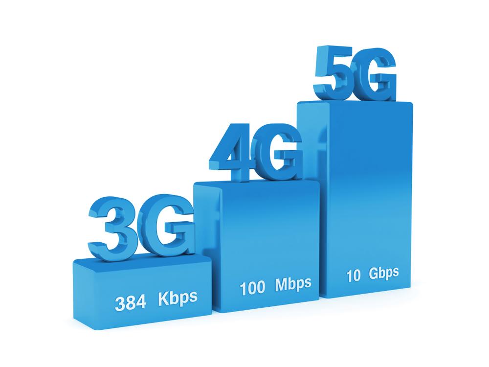 5G、4G、3G