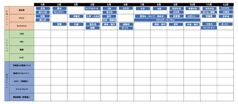 橋本主任が記入したエディトリアルカレンダー